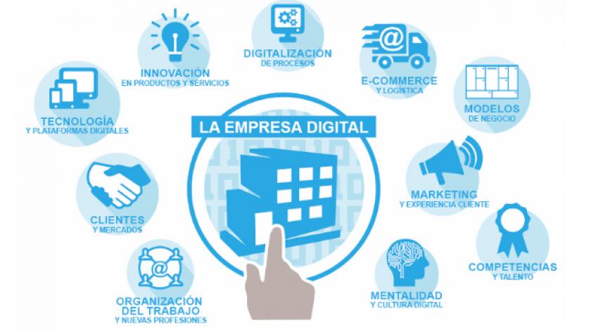 Transformación digital y casos de éxito
