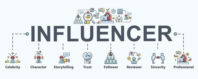 Cómo convertirse en influencer, 22 consejos para lograrlo